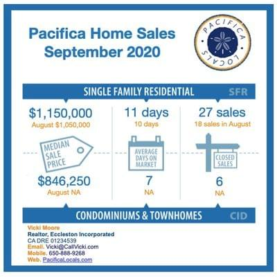September%202020%20pacifica%20real%20estate%20market%20update
