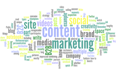 Content%20marketing%20tag%20cloud