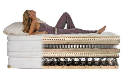 Attachments original 1445036157 sleep better girl on mattress